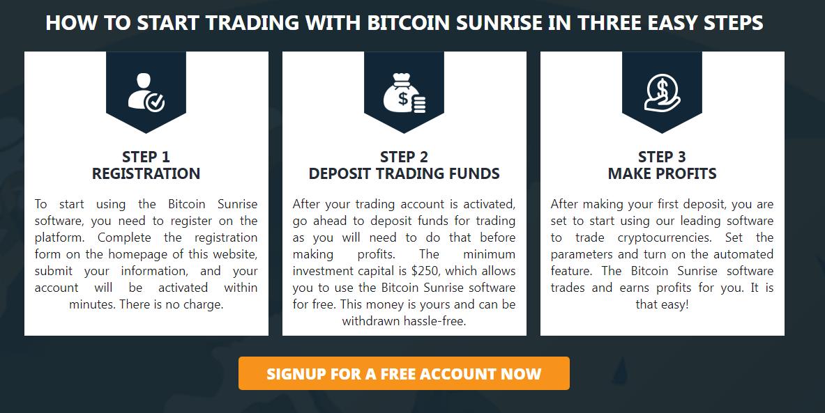 bitcoin sunrise