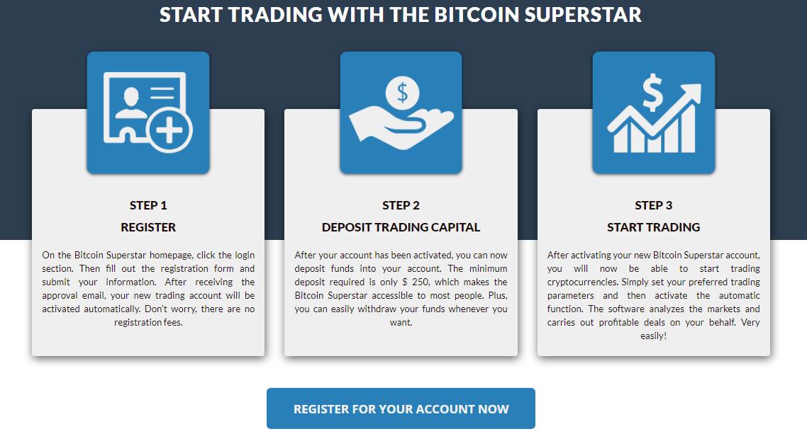 bitcoin super star