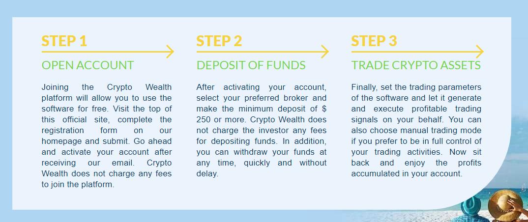 crypto wealth