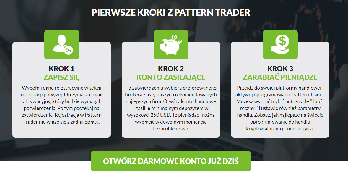 Pattern trader