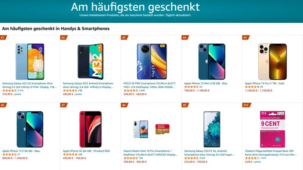 Klienci Amazon nie mają dość: żaden inny smartfon nie jest rozdawany częściej